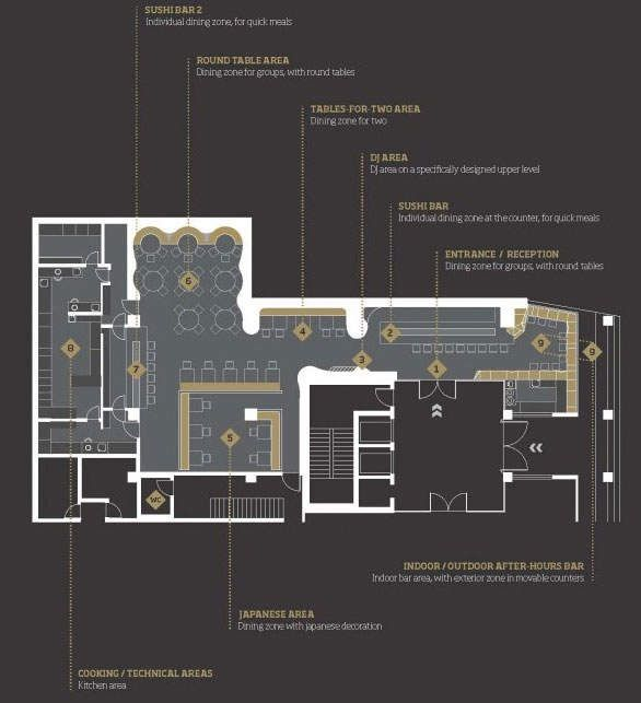 Restaurant Kitchen Area Floor Plan 23 best restaurantes y cafeterias images on pinterest | restaurant