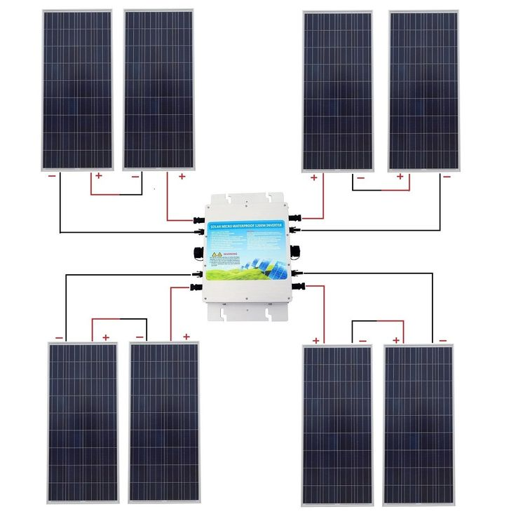 ECO-WORTHY 1200W Grid Tie Monocrystalline Solar Panel Kit: 1200W MPPT Function Waterproof Grid Tie Micro Power Inverter + 8pcs 160W Poly Solar Panels
