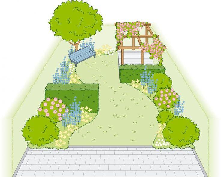 Excellent Images Small Urban Planning Concepts Garden Layout Small Garden Design Herb Garden Design