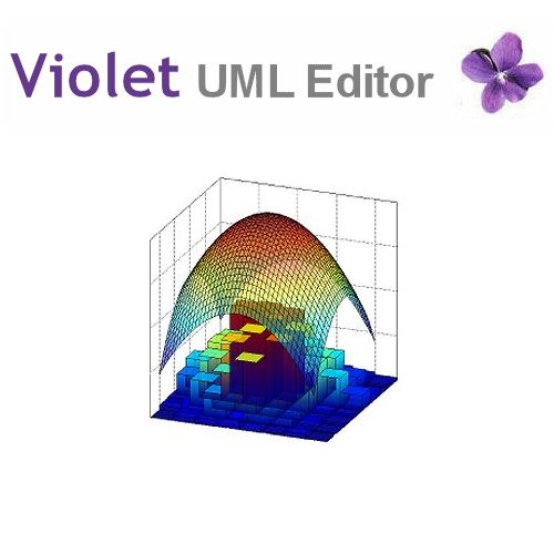 cool violet uml editor - Uml Editors