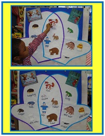 Cute idea comparing The Mitten by Jan Brett with another mitten book, using a mitten shaped Venn Diagram