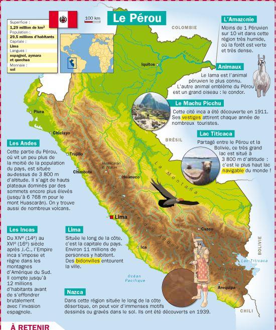 Fiche exposés : Le Pérou