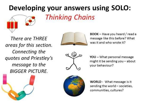 SOLO thinking stage 5 - extended abstract
