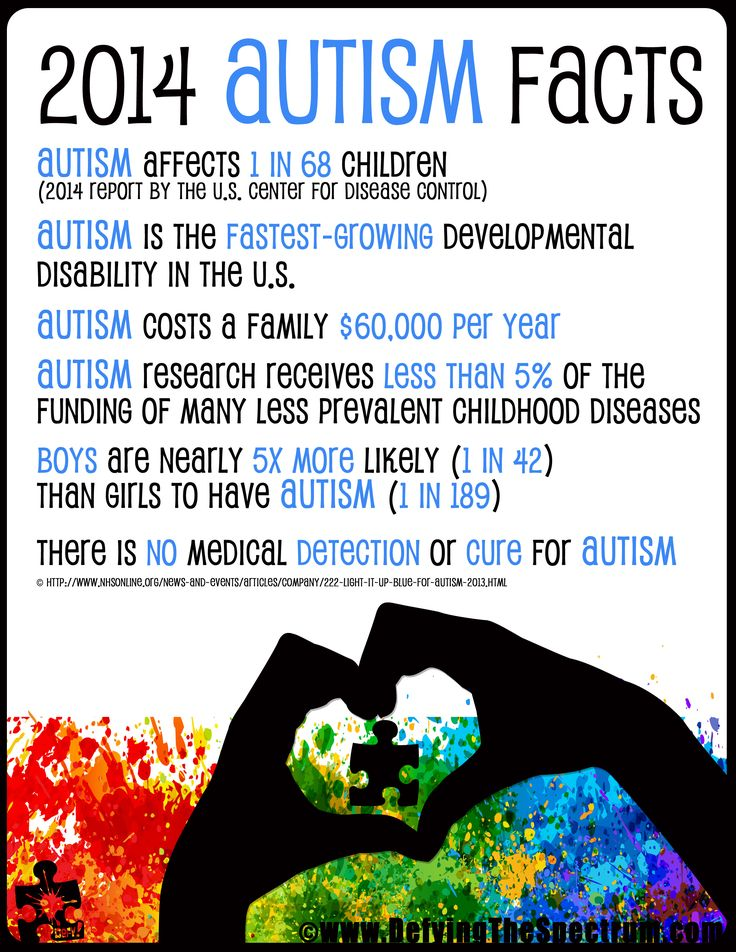 autism awareness information cards   2014 Autism Facts Pass It on! – Day 1/30 Go Beyond Autism Awareness!