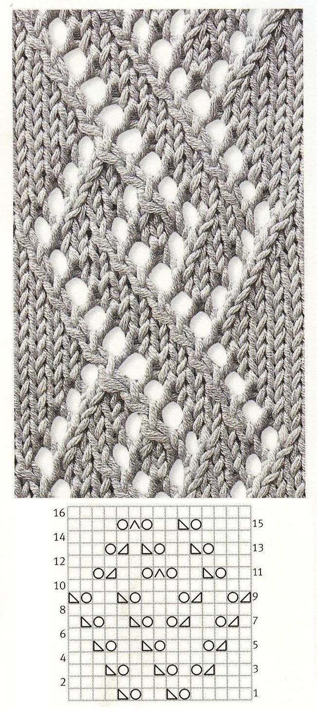 ajour/lace knitting pattern