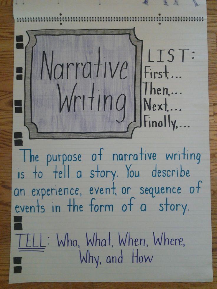 Opening Sentences Writing Practice