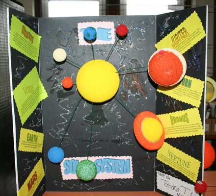 Solar system fun for the kids pinterest solar system for Solar projects for kids