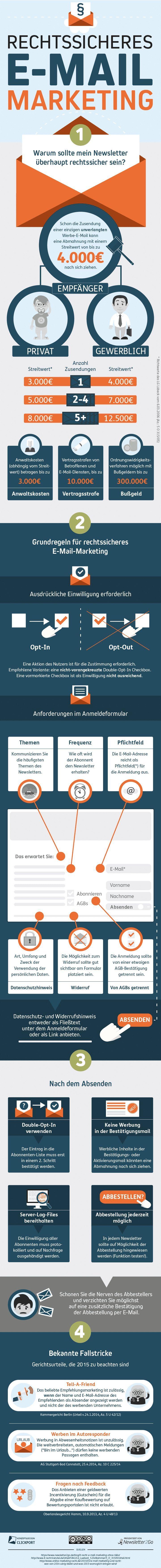 Rechtssicheres Email-Marketing - Infografik Confira as nossas recomendações!