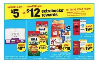 RAD $5/2 Slim Fast Coupon! Get SlimFast Shake 4 Packs for only $.50 each!