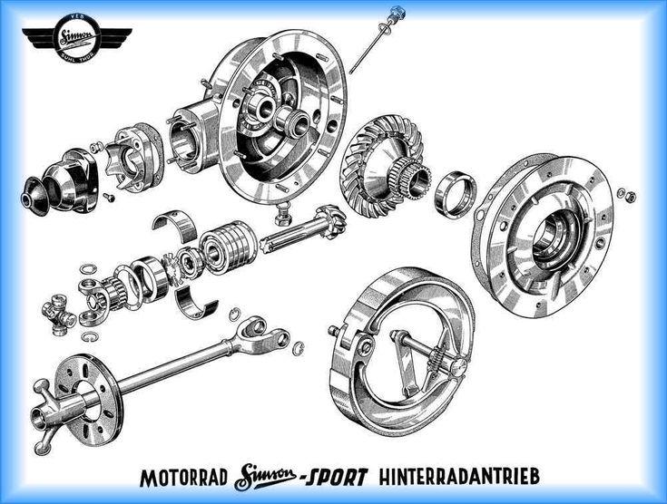 Explosionszeichnung von Motor, Getriebe, Kardan und Telegabel der Simson AWO 425 S