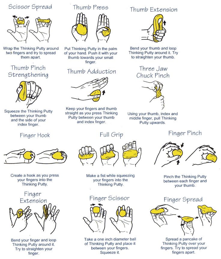 Carpal tunnel exercises. I just can't even think of doing these with this pain in my wrists.