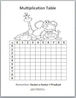 Printable Multiplication Tables