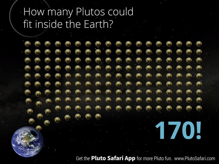 How Many Earth's Could Fit Inside The Earth? Free Pluto Safari app tracks the New Horizons Mission! http://www.plutosafari.com/?utm_content=buffer75595&utm_medium=social&utm_source=pinterest.com&utm_campaign=buffer#apps