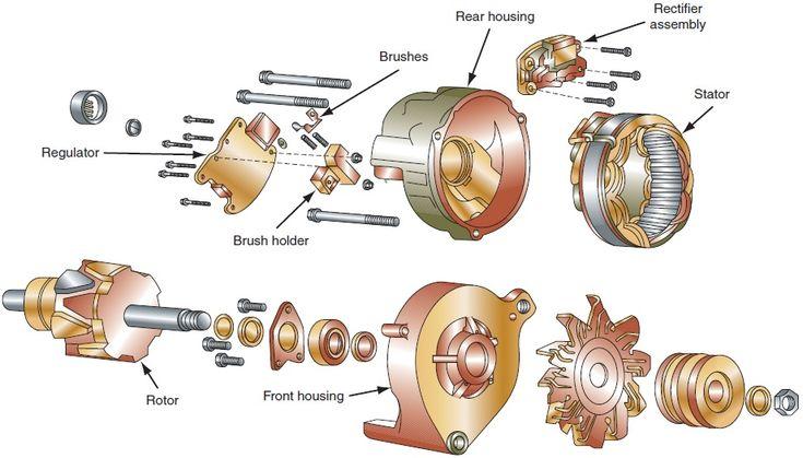electric motors parts - Szukaj w Google