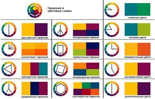 Гармония и цветовые схемы