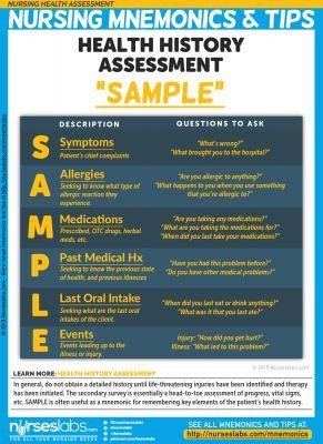 NHA-002: Health History Assessment (SAMPLE) Nursing Mnemonics and Tips