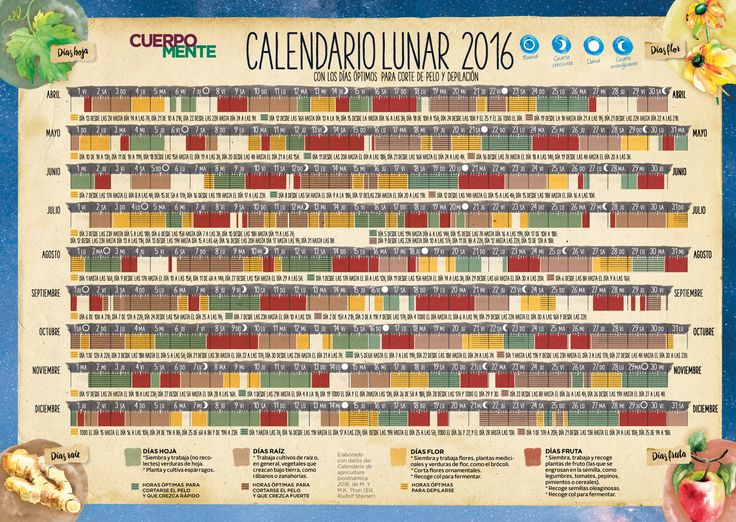Calendario Lunar Julio 2016 Colombia