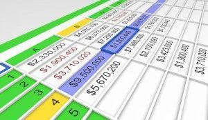 Advanced Excel Formulas: Make Excel Work for You