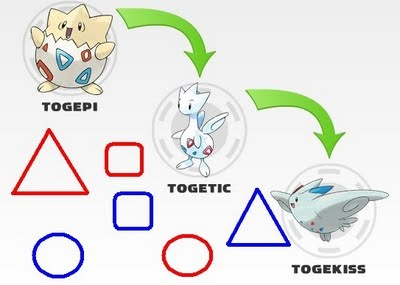 togepi evolutions by AfairywithoutWINGS on DeviantArt |Togepi Evolution Chart