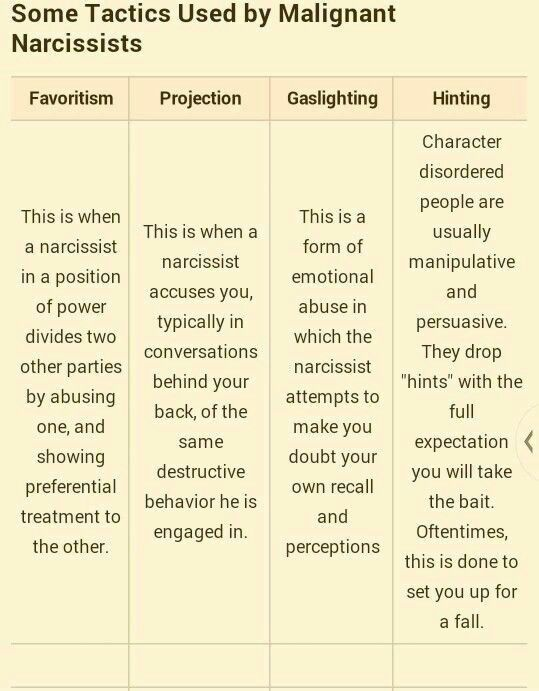 narcissist dating bpd Have you ever wondered why it's so hard for men to leave relationships with women with traits of bpd  so no dating and no  bpd attract narcissistic.