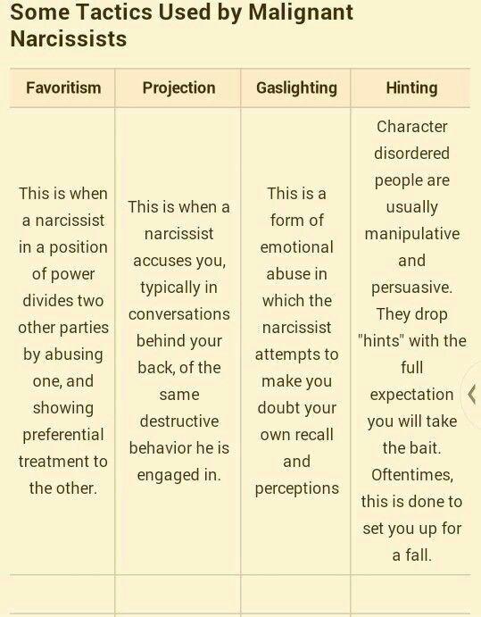 Dating sociopat narcissist