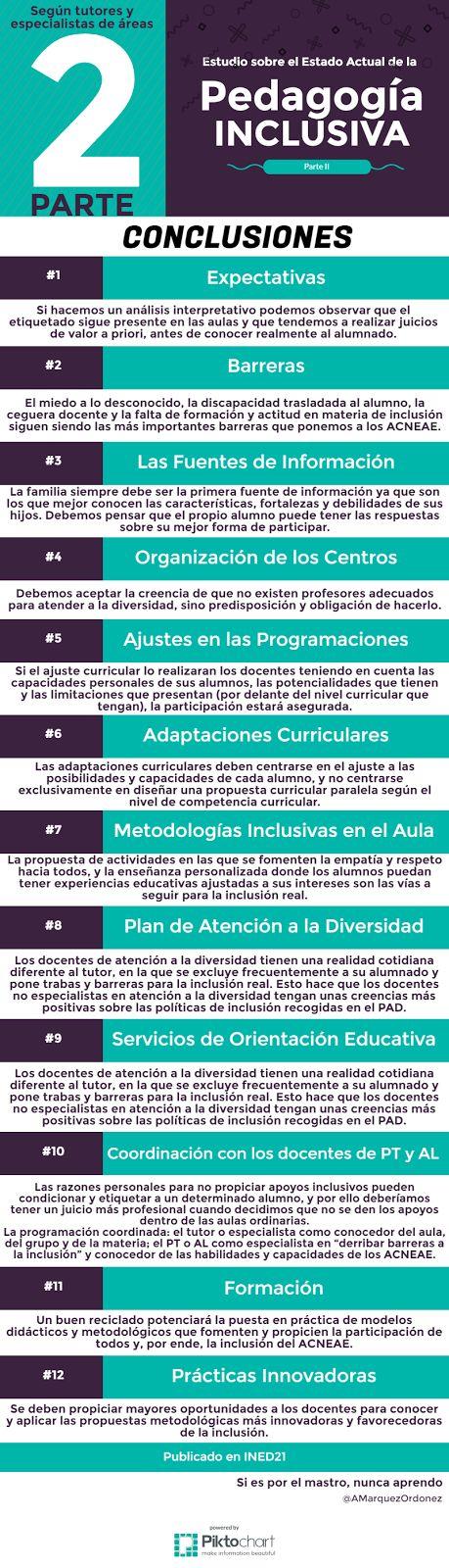 Conclusiones segundo estudio Estado Pedagogía Inclusiva