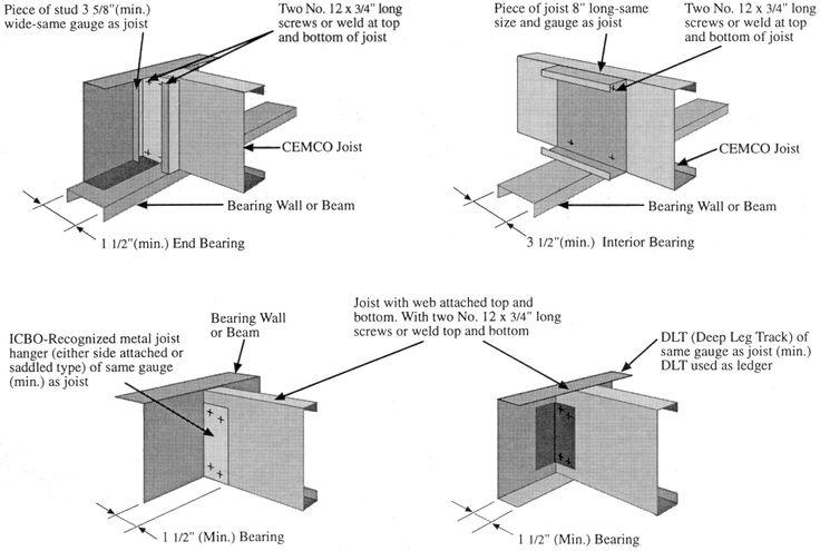 Mezzanine Floor Plan Drawing