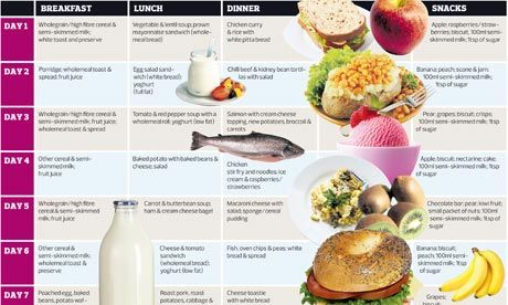 Okinawa Diet Food List | Click here to download a PDF of the simple weekly menu created by the ...
