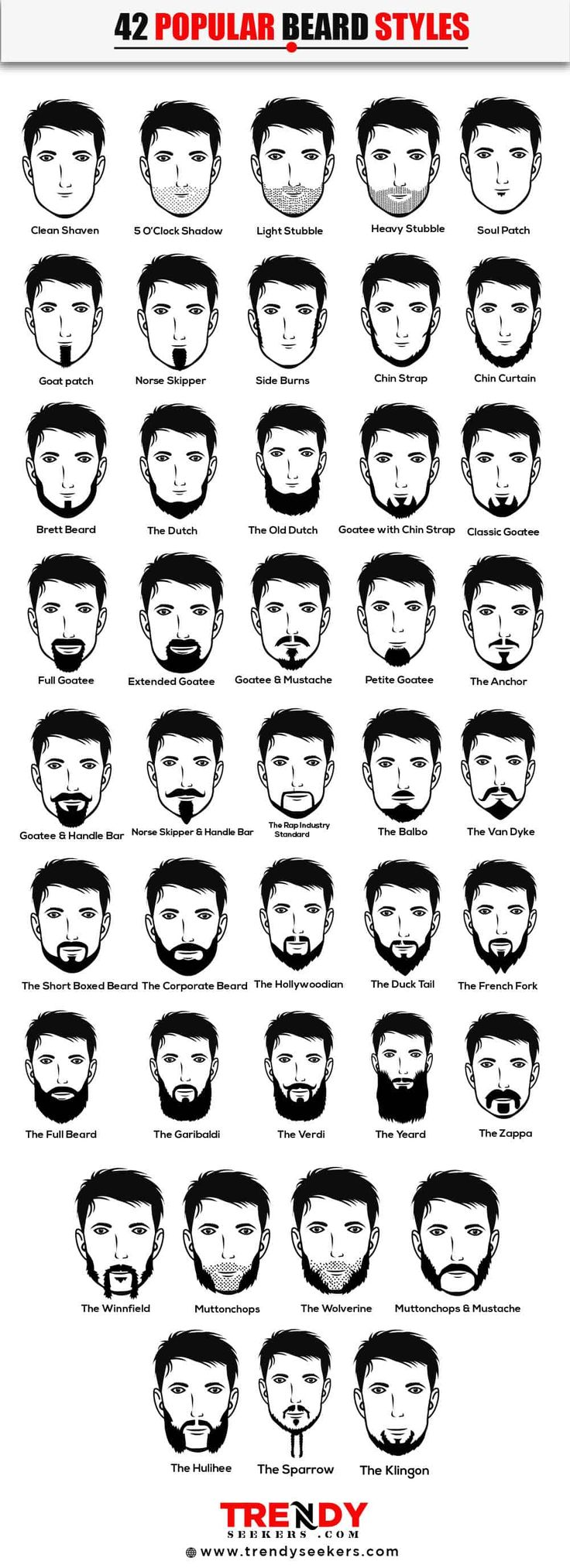 How to Grow A Beard – The 42 Beard Styles (2019) [ULTIMATE GUIDE] – Trendy Seekers