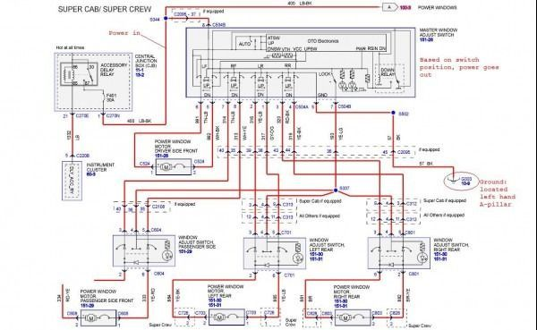 2014 Ford F 250 Stereo Wiring Diagrams In 2021 Trailer Wiring Diagram 2014 Ford F150 F150