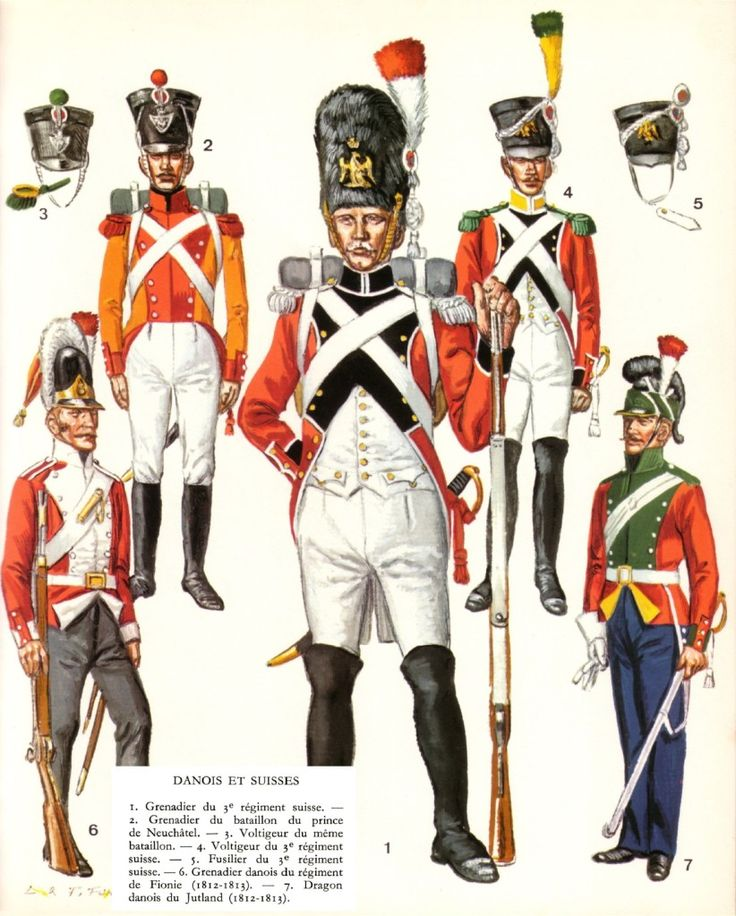 Napoleonic Swiss Uniforms