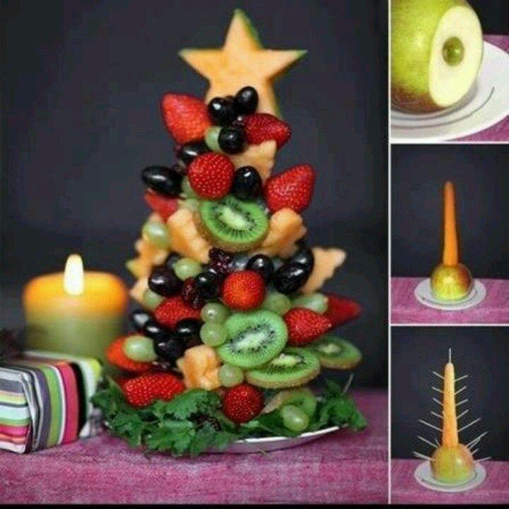 christmas food decorations | Christmas and Winter Food & Decor Ideas ...