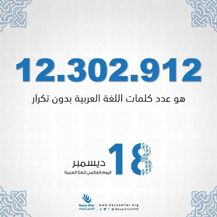 اللغة العربية أكثر اللغات تحدثا ضمن مجموعة اللغات السامية إحدى أكثر اللغات انتشارا في العالم يتحدثها أكثر من 422 مليون نسمة ويبلغ عدد كلمات اللغة