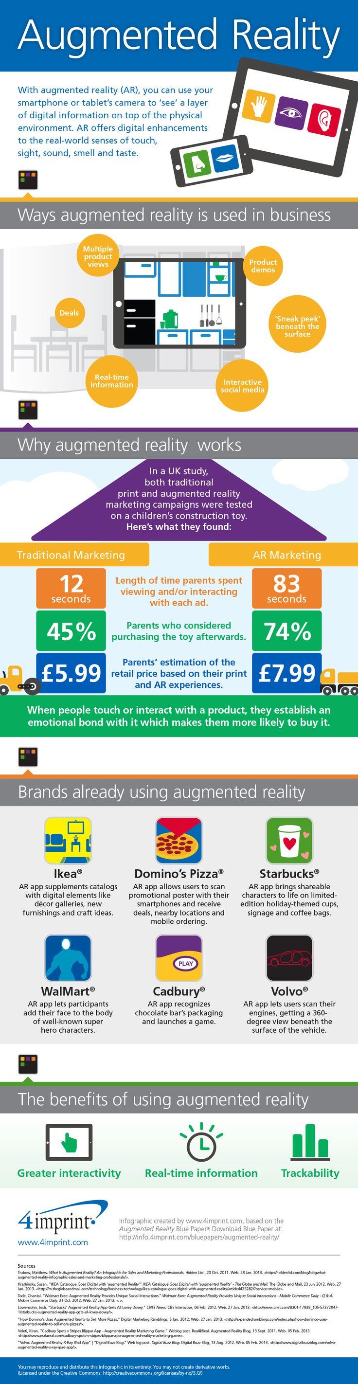 Augmented Reality Infographic. Emily Baldwin | Future of Possible | Atlanta Social Media