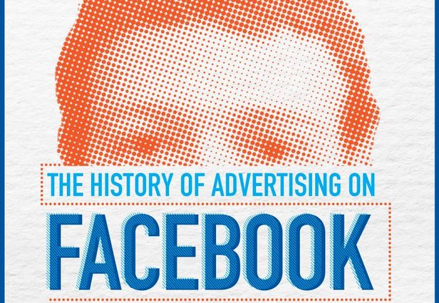 The History of Advertising on Facebook.  Visit our website for comprehensive digital marketing management.  findyouridealcustomers.com.au