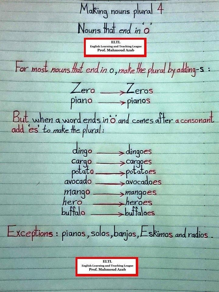 Making Nouns Plural 4 Learn English Words Learn English