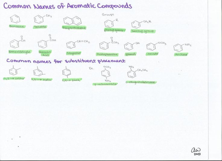 Common Names of Aromatic Compounds