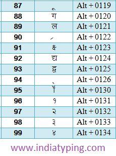 hindi alt code 33