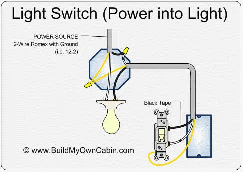light switch diagram power into light at www buildmyowncabin electronics projects
