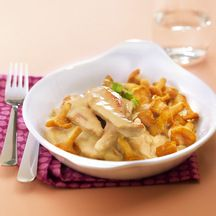 WeightWatchers.fr : recette Weight Watchers - Aiguillettes de volaille forestières