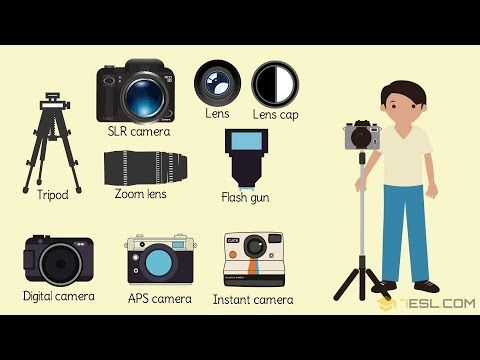 18shares Learn Photography Vocabulary In English Through Pictures And Examples Under This Lesson Photography Vocabulary Photography Terms Learning Photography