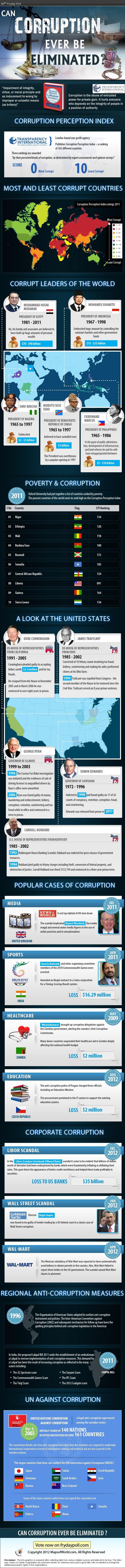 10 best anti corruption infographics images on pinterest info