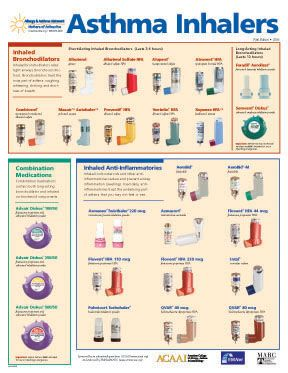 Salford lung study inhaler use