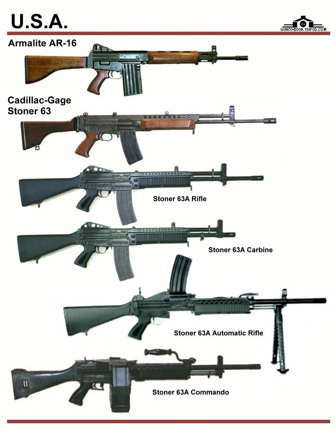 США: Armalite AR-16, Stoner M-63 Series