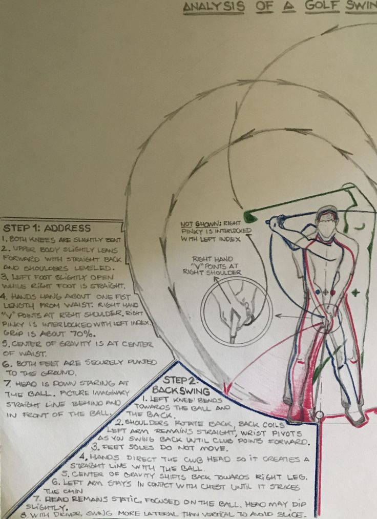 Golf swing analysis: The first 2 steps, address and backswing.