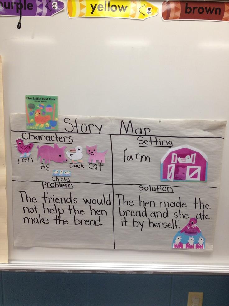 Little red hen preschool story map