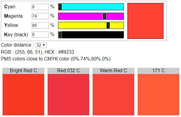 CMYK to PMS - Color Code Converter | CMYK to Pantone color