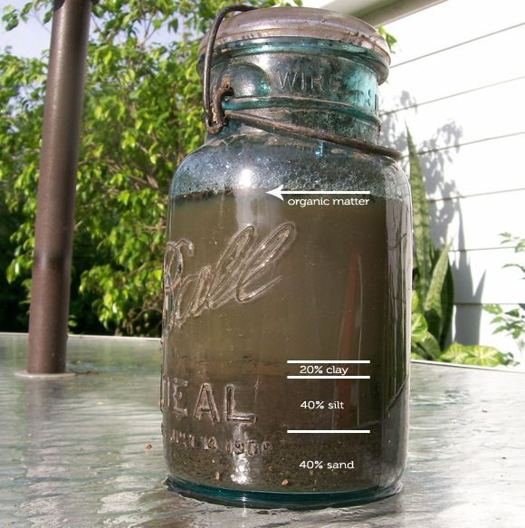 Add soil, water, & dish soap to a mason jar. (1 cup of soil, 1-2 cups of water & 1/2 tsp dish soap) Shake-mix well, let sit for at least 24 hrs.. The soil will settle into layers.  1st layer on the bottom is sand, 2nd layer silt, 3rd layer clay, & organic matter will float to top. Best to have 40% sand, 40% silt, 20% Clay with lots of floaties.
