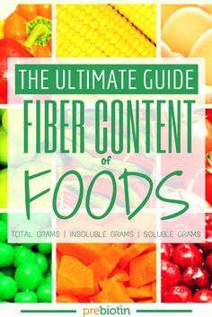MUST-PIN! Find the fiber content of TONS of foods organized by serving size! Shows you the total fiber grams, insoluble fiber grams, and soluble fiber grams. #health #nutrition #diet
