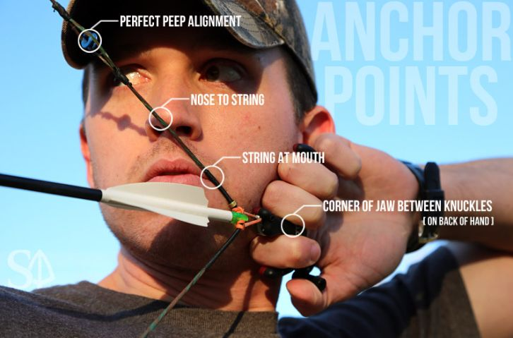 Are you making these #archery mistakes? Use these steps for more successful #shooting. http://www.archery360.com/2016/01/are-you-making-these-3-archery-mistakes/